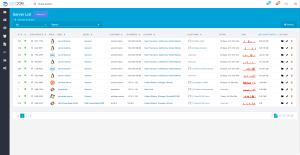 Last Hour Traffic: Servers List - EasyDCIM