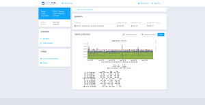 Colocation Bandwidth and Traffic Statistics - EasyDCIM v1.4.3 Client Area