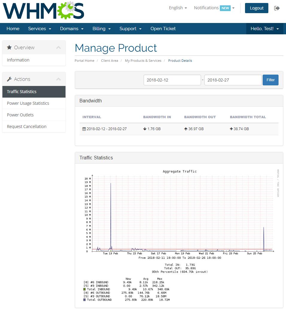 EasyDCIM Traffic Statistics - WHMCS Client Area